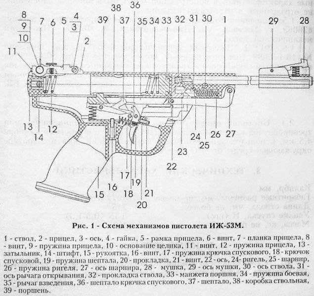 Схема ИЖ-53М